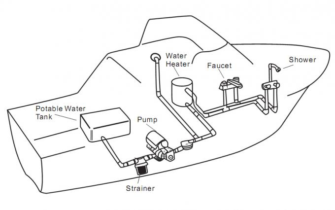 Surflo Flowking General Purpose Diaphragm Pump Kdp 36 Series