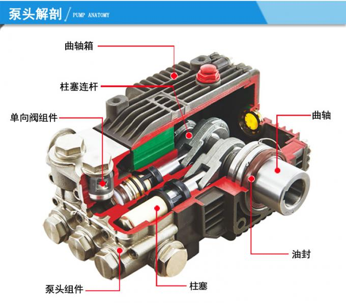 LB-F3 high pressure stainless steel plunger pump Sea Water Reverse Osmosis Desalination Pressure Washer Pump